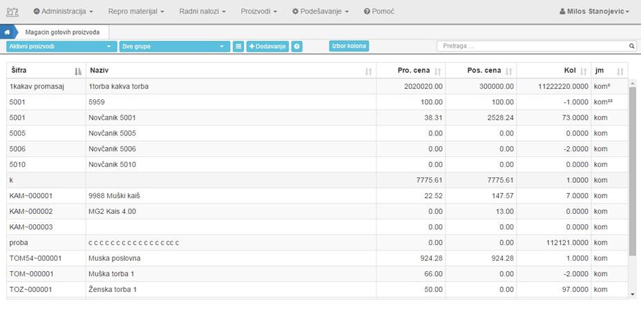 Tabela sa podacima iz magacina gotovih proizvoda